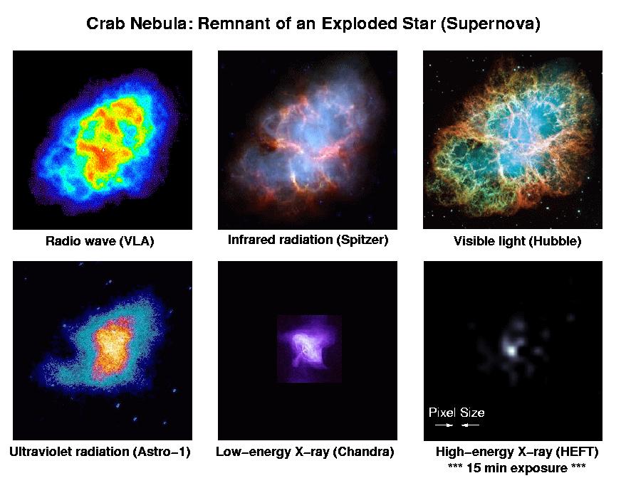 messier 1,crab nebula