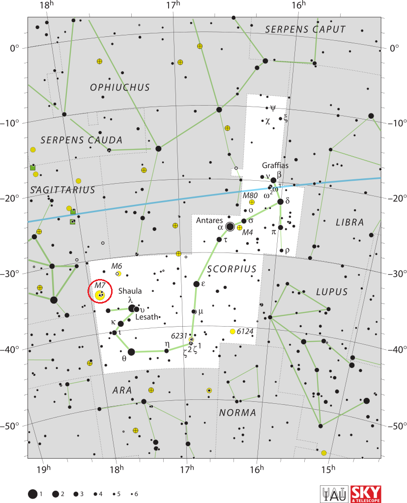 find messier 7,ptolemy cluster location