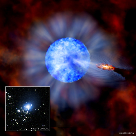 black hole,triangulum galaxy