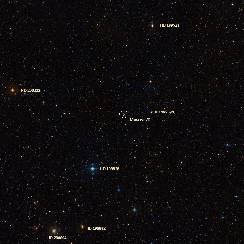 messier 73 position
