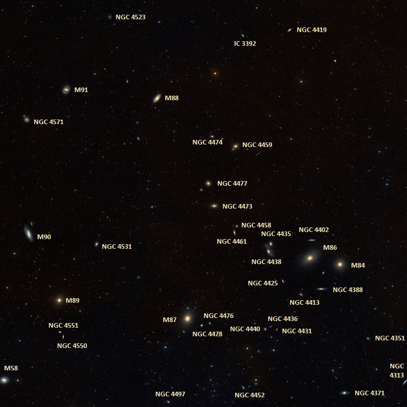 virgo cluster galaxies,galaxies in virgo